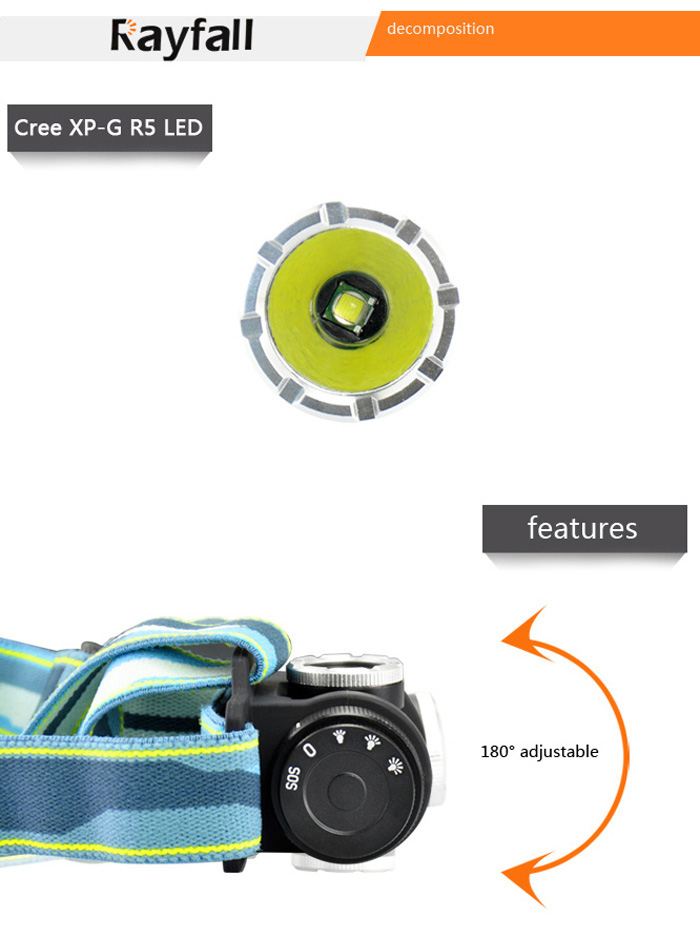 Rayfall H3A Cree XP-G R5 220LM White LED Bicycle Waterproof Headlight with Magnetic Switch ( 3 x AAA Battery )