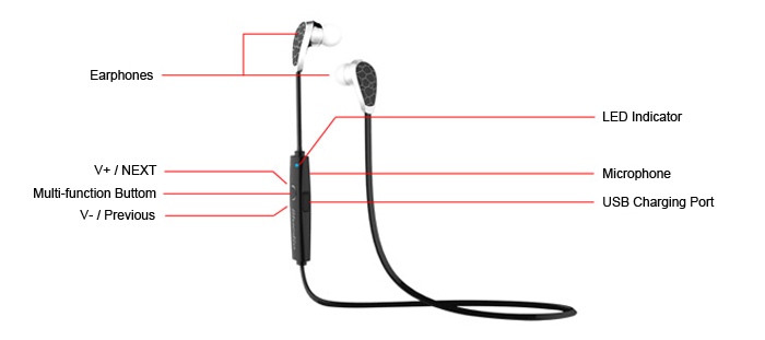 Bluedio N2 Bluetooth Sports Earbuds Voice Control Songs Switch Hands-free Call with Mic for Tablet PC Smartphones