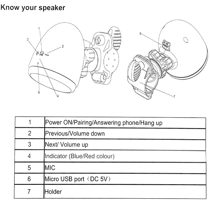 Practical Outdoor Motorcycle Bicycle Wireless Bluetooth V3.0 Speaker with Mic and Mount for iPhone 6 / 6 Plus 5 5S 4 4S Samsung Galaxy Note4 Note3 S4 S5 HTC LG Sony etc.