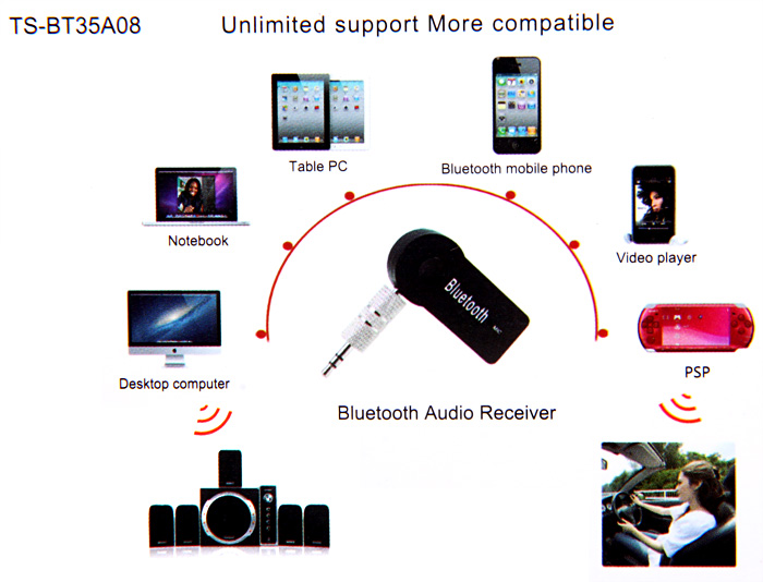 TS-BT35A08 Multifunctional Audios Wireless Bluetooth 3.0 Music Receiver Built-in Microphone for iPhone 6S / 6S Plus / iPad Pro Home Stereo Car