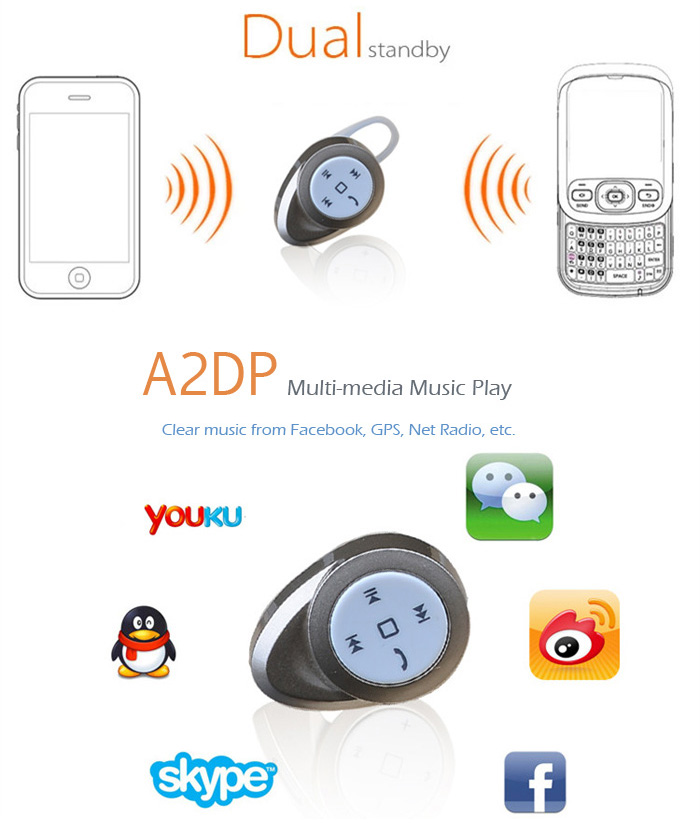 Mini Wireless Stereo Bluetooth Hands Free In-Ear Headphone with Microphone for Tablet PC Smartphones