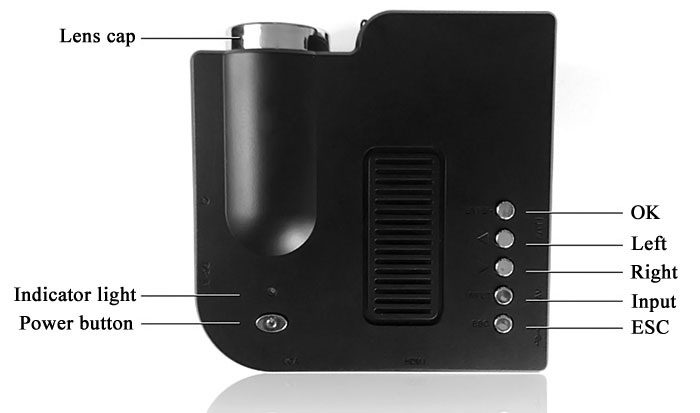 UC-40 Two Colors High Definition 400 Lumens Home Mini LED Projector Support AV/SD/VGA/HDMI