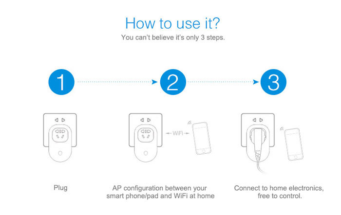 Orvibo wiwo-S20 Smart Wi-Fi US Standard Socket Intelligent Home Control Automation for Andoid and iOS System