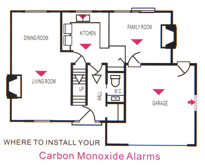 LCD Carbon Monoxide Alarm with LED Light for Home Safety