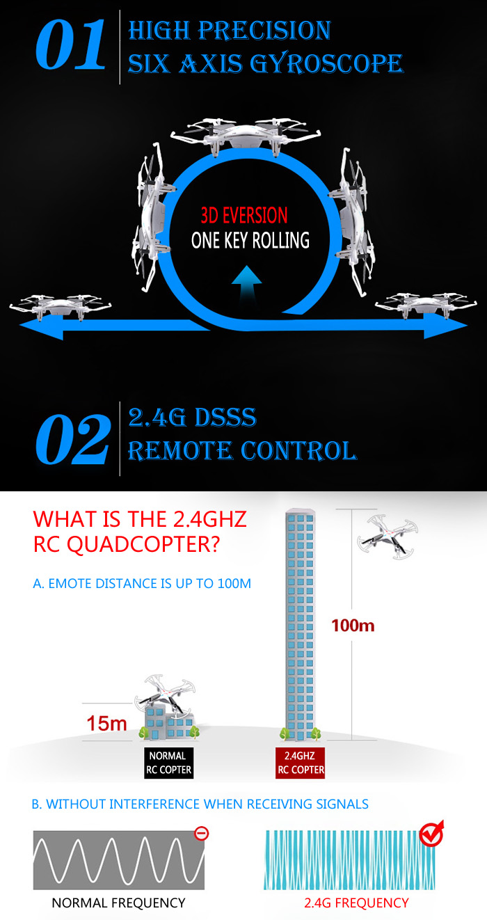 SYMA X13 2.4G Mini RC 4CH 6 Axis Gyro Quadcopter with 360 Degree Eversion Function