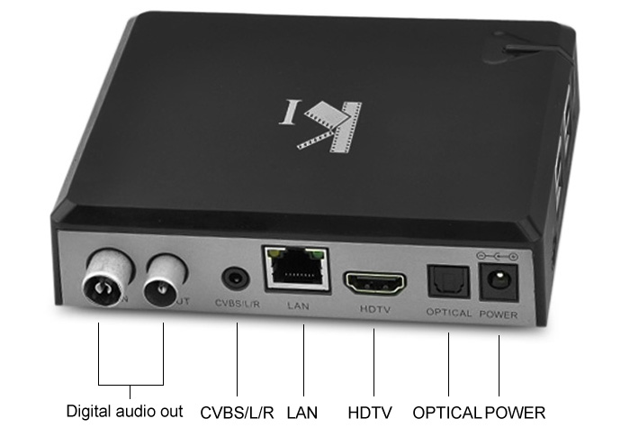 ACEMAX KI DVB-T2 Mini TV Box Amlogic S805 Quad Core Android 4.4 1GB RAM 8GB ROM Multimedia Player Support 1080P