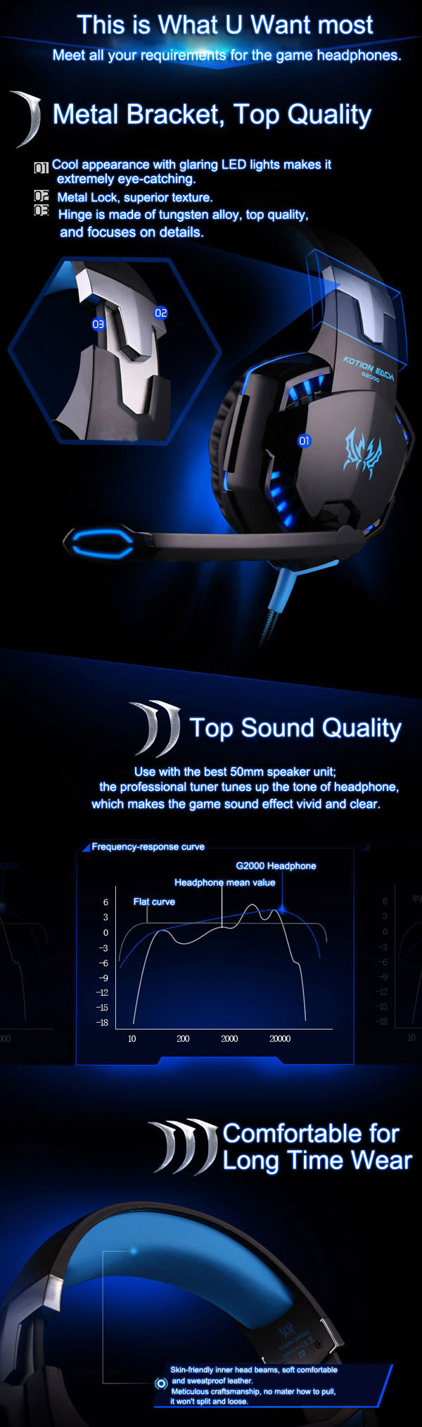 EACH G2000 Gaming Headset Stereo Sound 2.2m Wired Headphone Noise Reduction with Hidden Microphone for PC Game