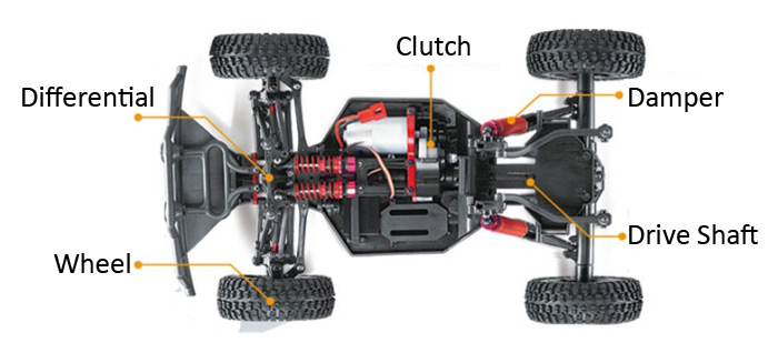 FEIYUE - 02 4WD 1 : 12 2.4G RC Off-road Car Full Scale
