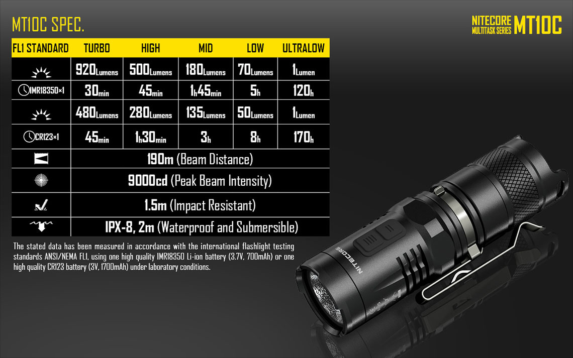 Nitecore MT10C Cree XM - L2 U2 920LM 9 Modes Waterproof LED Flashlight ( 1 x CR123 Battery )
