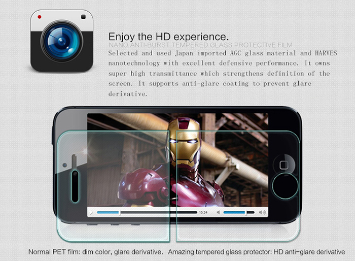 Nillkin 3 in 1 9H Hardness 0.33mm Ultrathin Tempered Glass Front Screen Flim with Rear Back Film Camera Film Set for iPhone 5 5S SE