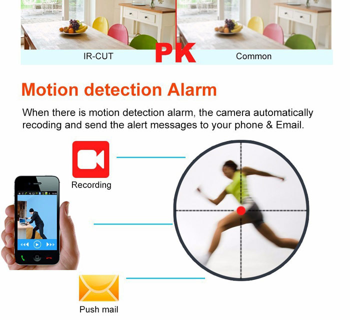 E6811 1.0MP H.264 Wireless IP Camera Support TF Card with Pan Tilt Alarm Function 100 - 240V