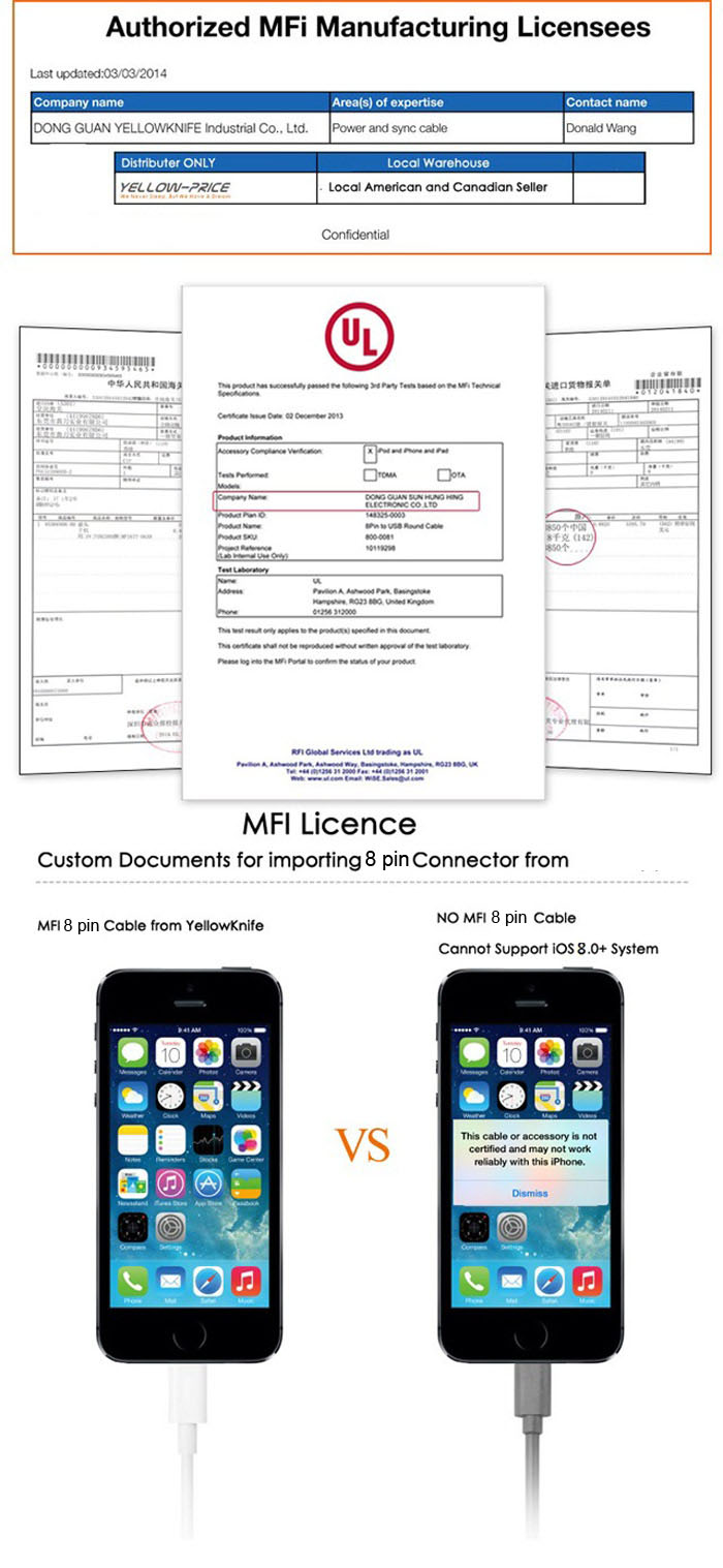yellowknife MFI Certified 8 Pin Connector Charge and Data Transfer USB Flat Cable 1m Length for iPhone 5S 6S / 6 Plus iPad Air etc.