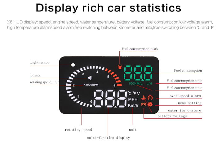 X6 3 inch Car OBDII HUD Head Up Display Projector Speed Warning System