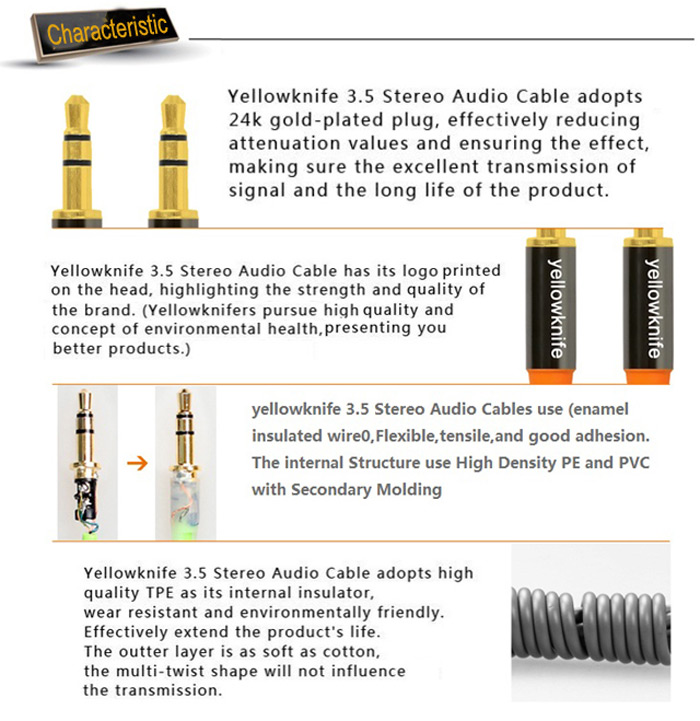 yellowknife Universal 2m 3.5mm Jack Audio Cable for iPhone 6S / 6 Plus Samsung Note 5 / S6 Edge Plus iPad Tablet Computer