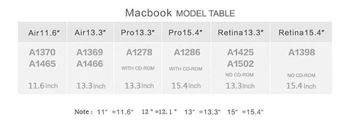 ASLING Crystal Series Hard Protective Case for MacBook Retina 15.4 inch Ultra-thin Polycarbonate