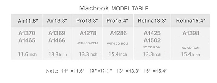 ASLING Crystal Series Hard Protective Case for MacBook Retina 13.3 inch Ultra-thin Polycarbonate