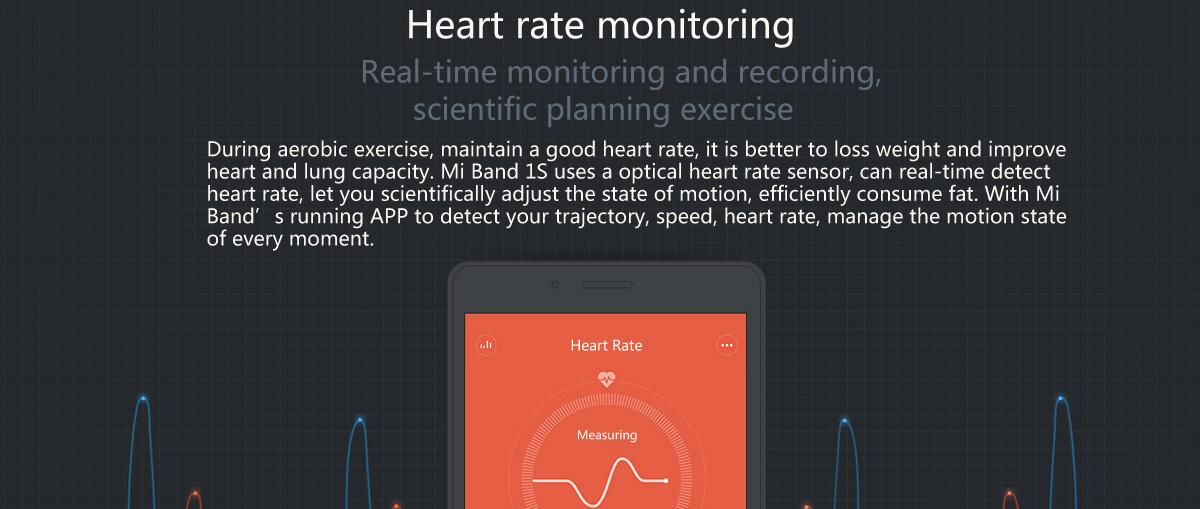 Original Heart Rate Xiaomi Mi Band 1S Smart Wristband
