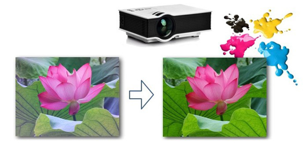 UNIC UC40+ 800LM 800 x 480 Pixels Simplified Micro Projector for Home Business