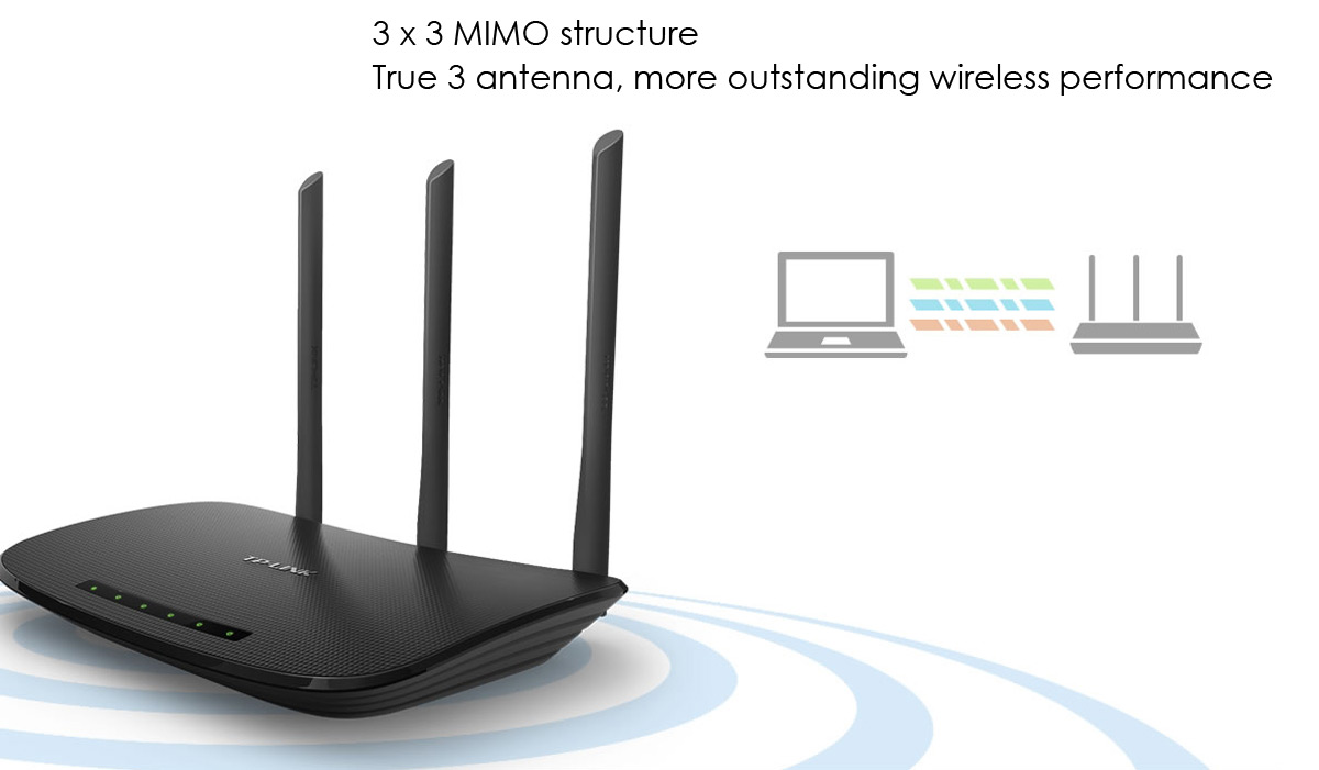 Tp Link Tl Wr880n 450mbps 2 4ghz Wifi Router Pure Black