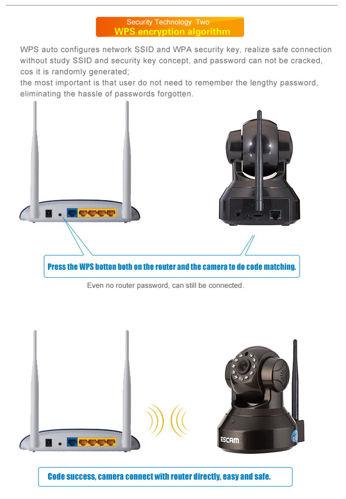 ESCAM Pearl QF100 H.264 720P 30fps WiFi Infrared Pan / Tilt IP Camera 2-way Audio New Hisilicon 3518E Chipset Support 32GB Micro SD Card (UK Plug)