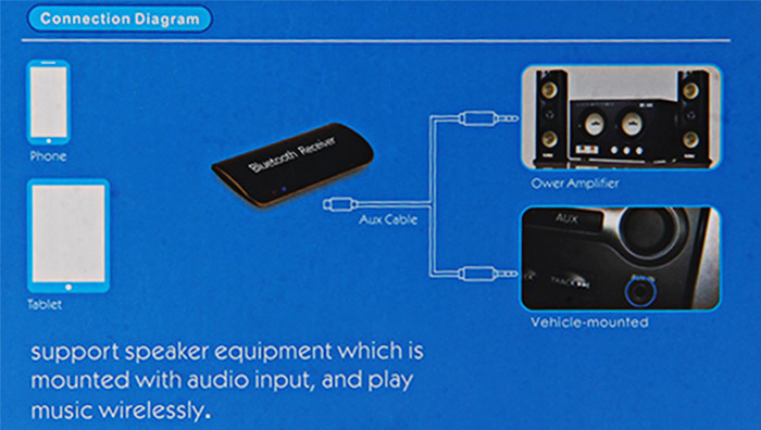AB1510 HiFi Bluetooth 4.1 Receiver Built-in Battery Compatible with Android / iOS