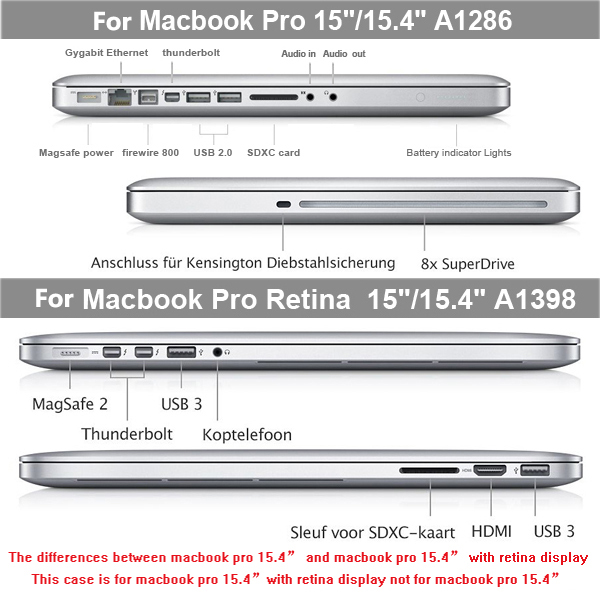 ENKAY 3 in 1 Protection Kit for MacBook Pro 15.4 inch Transparent Crystal Protective Hard Case with Retina Display Keyboard Film Anti-dust Plugs