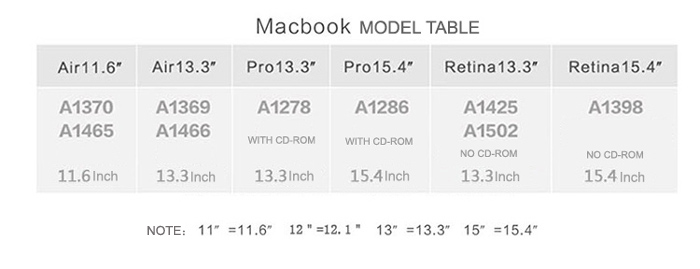 ASLING Crystal Series Hard Case Protector for MacBook Air 13.3 inch Solid Color Ultra-thin Polycarbonate Material