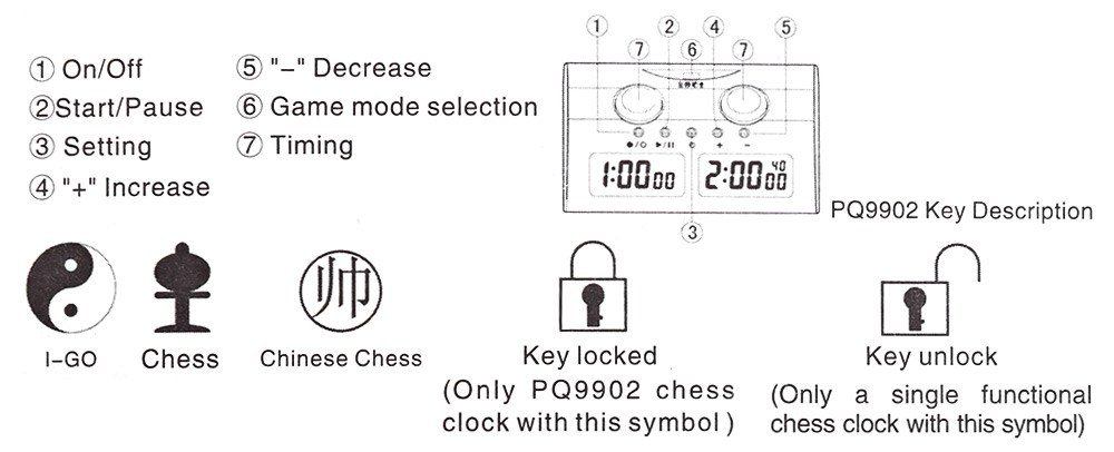 PQ9902 3 in 1 Professional Digital Count Up Down Chess Clock Timer