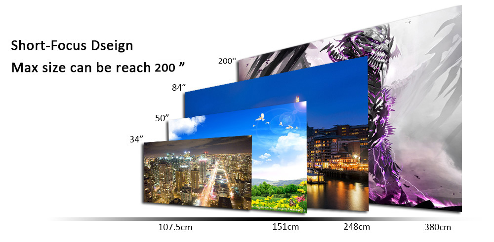 H3 Portable 1280 x 768 3000 Lumen LCD LED Pico Projector Entertainment Multimedia Full HD 3D Home Theater