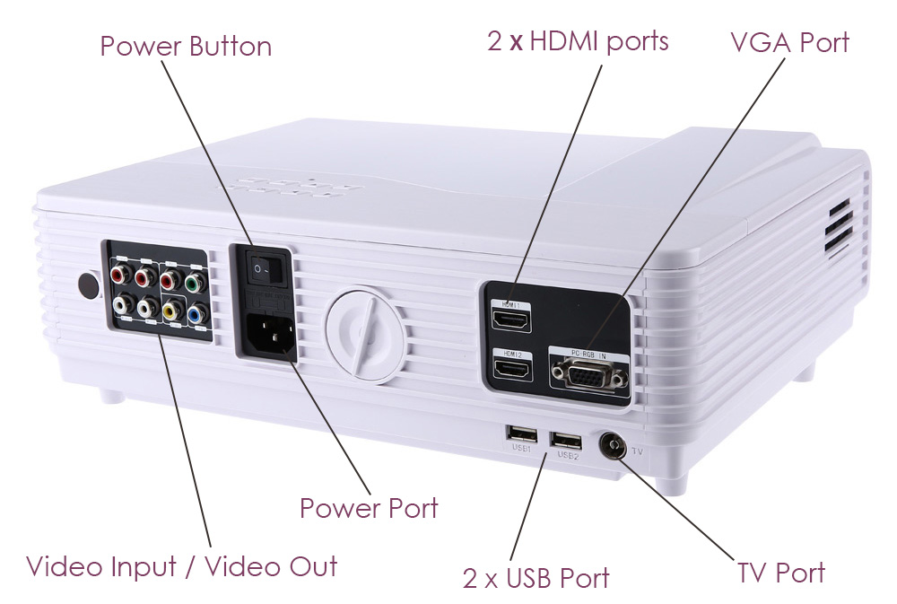 LED - 96 Portable Home Theater 3000 Lumens 1280 x 800 Pixels Multimedia HD LCD Projector