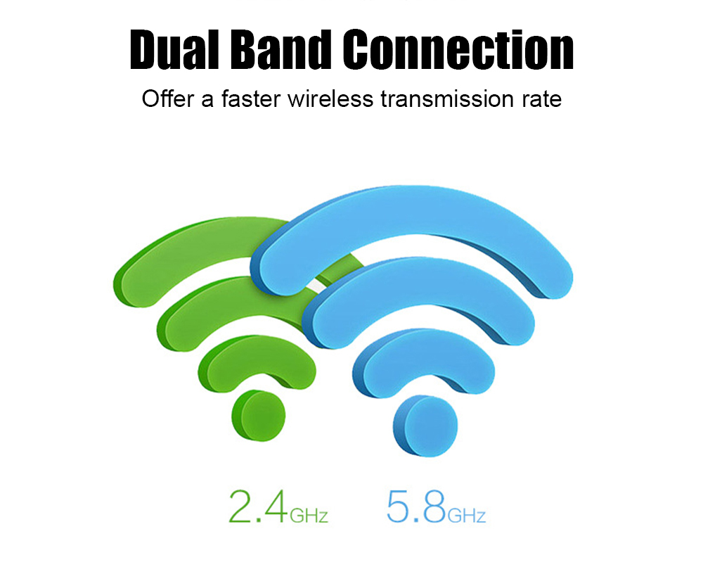 300Mbps 2.4GHz / 5GHz Dual Band Wireless Networkcard WiFi USB Adapter
