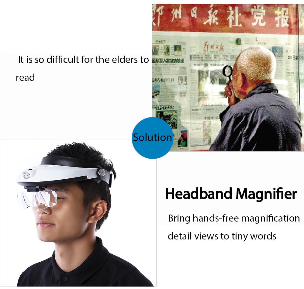 81001 - G 2 Detachable LED Headband Illuminated Magnifier with 5 Replaceable lens