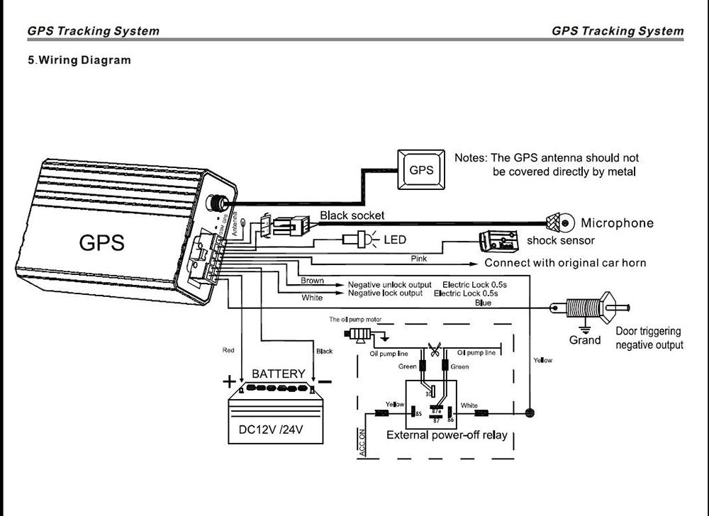 tracking gps installation wiring diagram  92 f250 fuse box