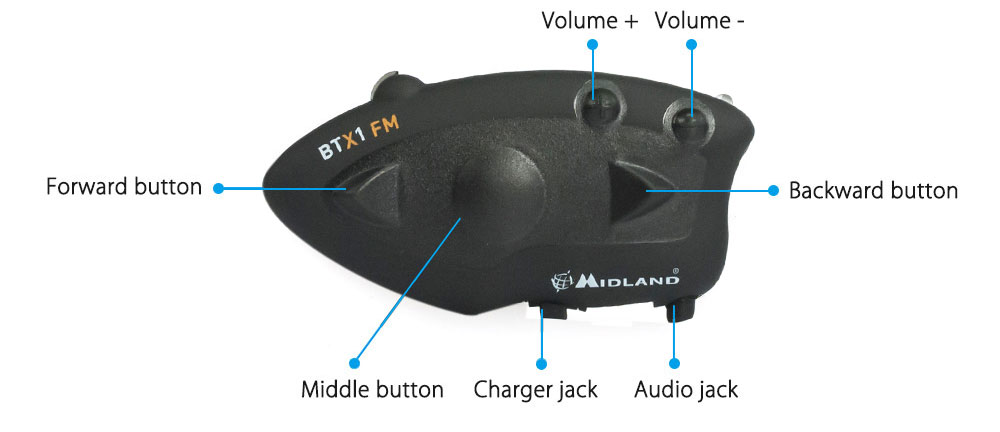 MIDLAND BTX1 Bluetooth Motorcycle Helmet Intercom Headset Water-resistant Interphone