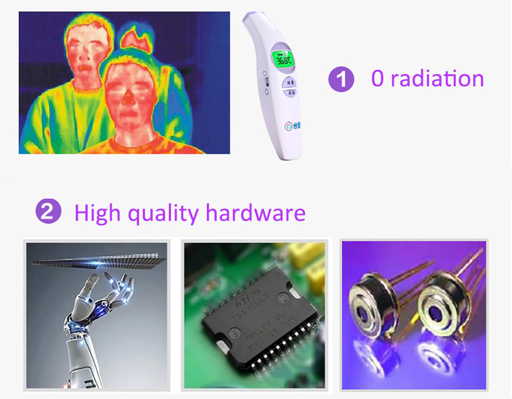 LED Display Portable Infrared Non-touch Forehead Thermometer