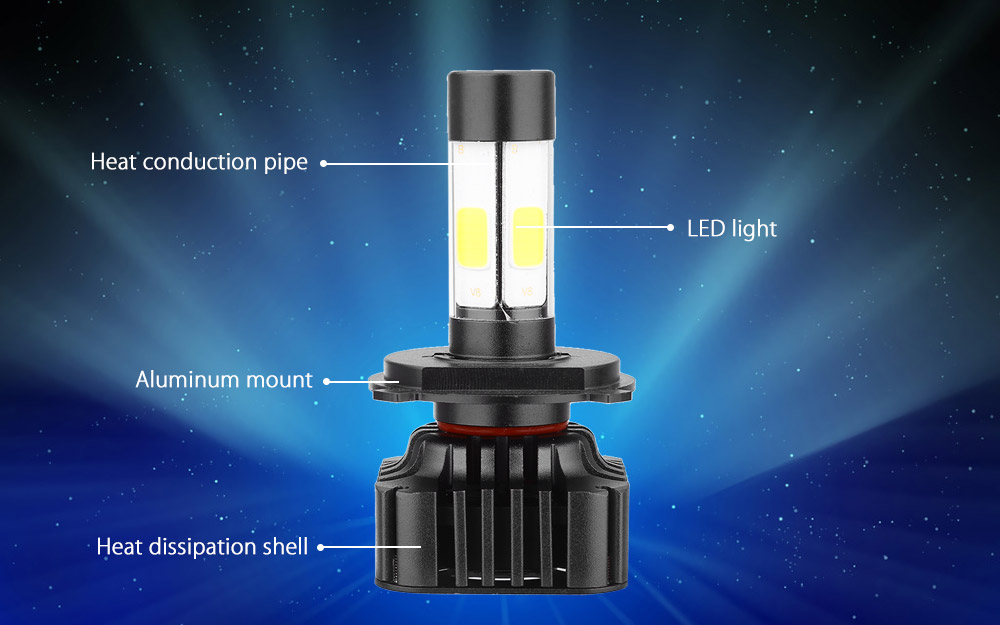 Paired V8 H4 40W Integrated LED Vehicle Headlight Automobile Vibration Resistance Heat Dissipation