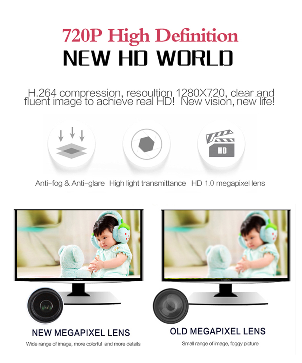 WANSCAM HW0036 720P Wireless IR WiFi H.264 Indoor IP Camera