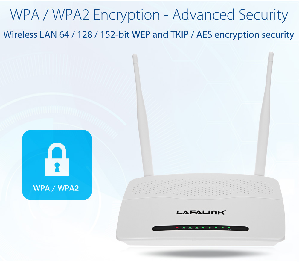 LAFALINK LF - R180 300Mbps High Power 2 x 6dBi Wireless Router