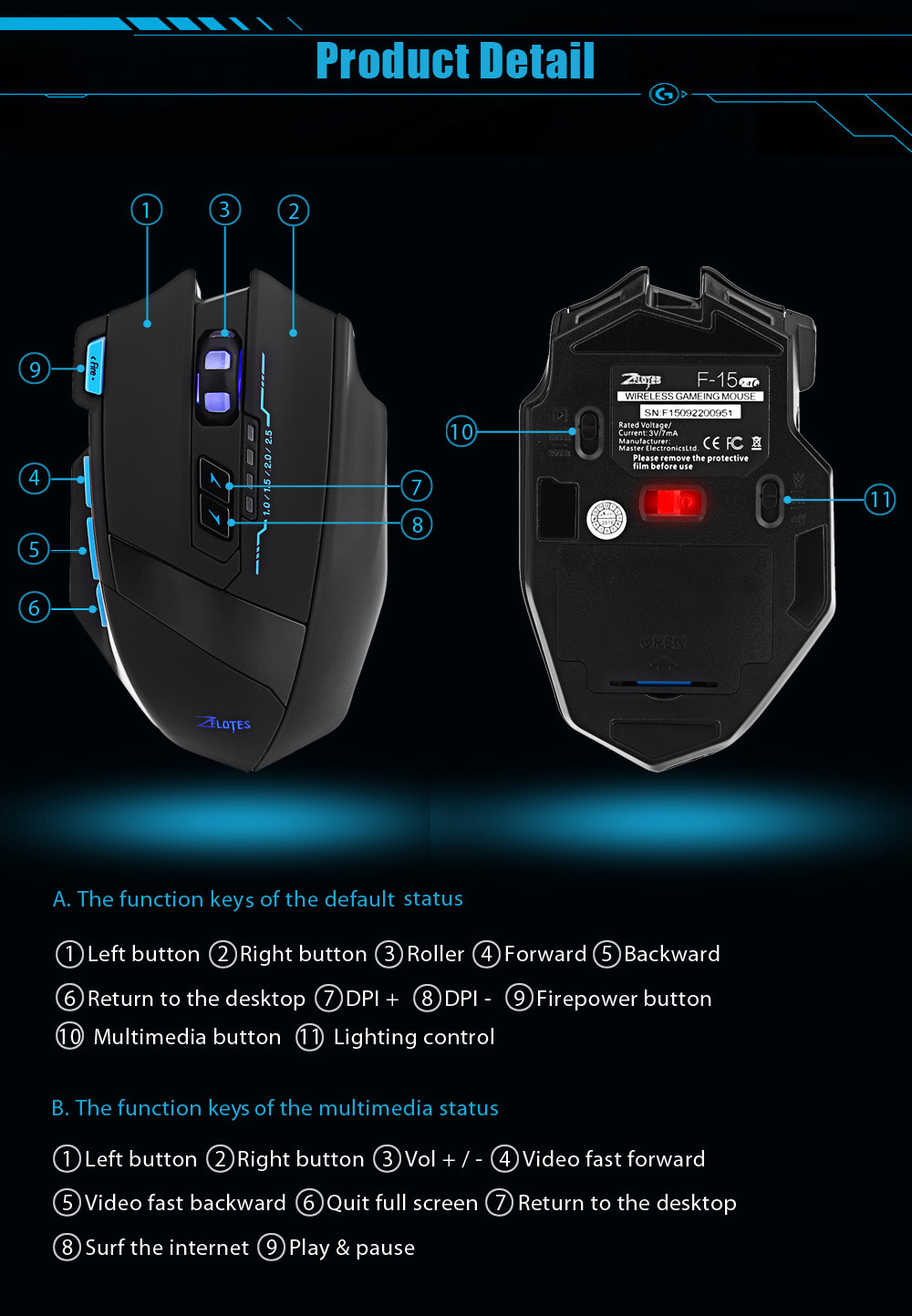 ZELOTES F - 15 2500DPI Wireless / Wired Gaming Ergonomic Design Optical Mouse with USB 3.0 Receiver