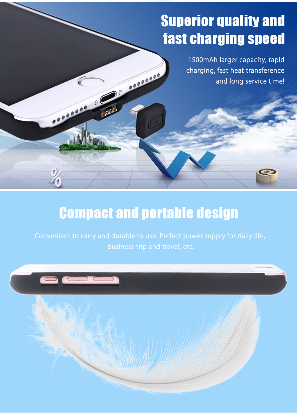1500mAh External Battery Charger Phone Back Case Power Bank for iPhone 6 / 6S / 7