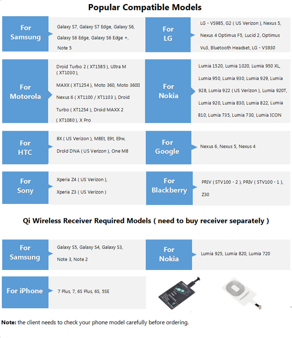 POWERQI FC80 Fast Qi Wireless Charger for Samsung S6 / S6 Edge / S7 / Note 5 Backward Compatible with Other Phones