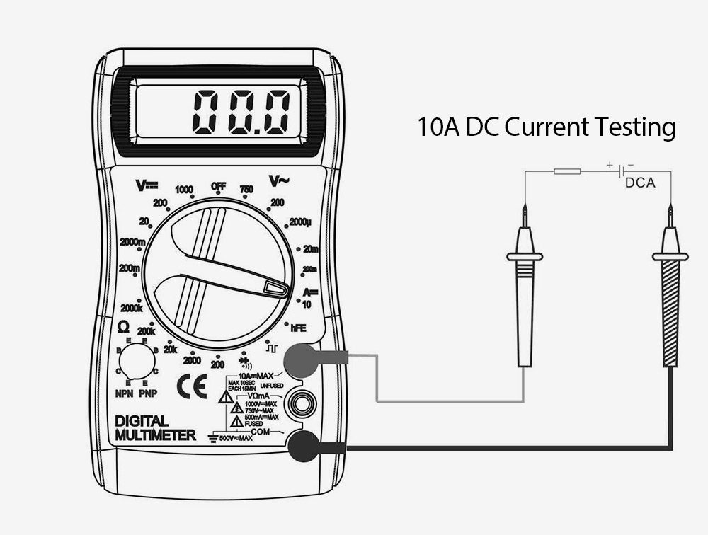 multimeter drawing pictures to pin on pinterest