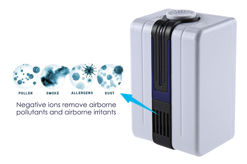 BYK - JY68 Ionic Air Purifier with Light Remove Formaldehyde Smoke Dust