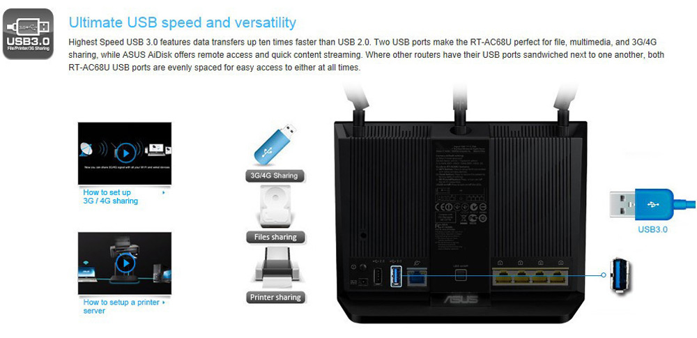 ASUS RT-AC68U Wireless Router 2.4GHz / 5GHz Network WiFi Repeater
