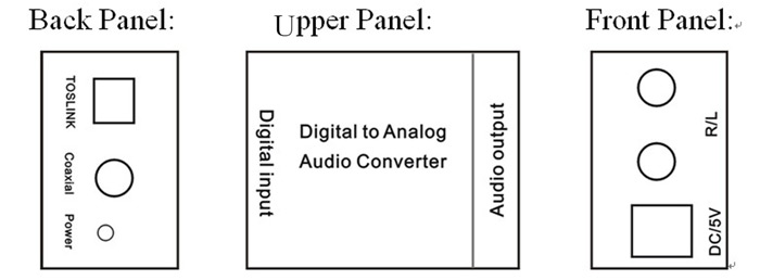 DA Digital to Analog Audio Converter 1 Input 2 Output