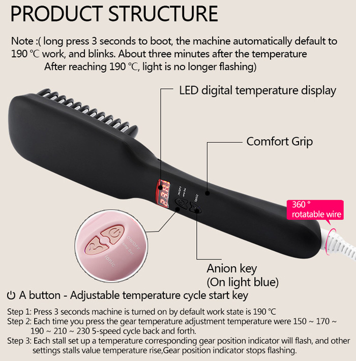 MX-1699 2 in 1 Electric Ionic Hair Straightener Comb Anion Massage Brush