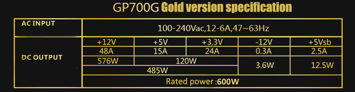 Segotep GP700G Power Supply 80 Plus Gold Straight-out Version 600W for Computer
