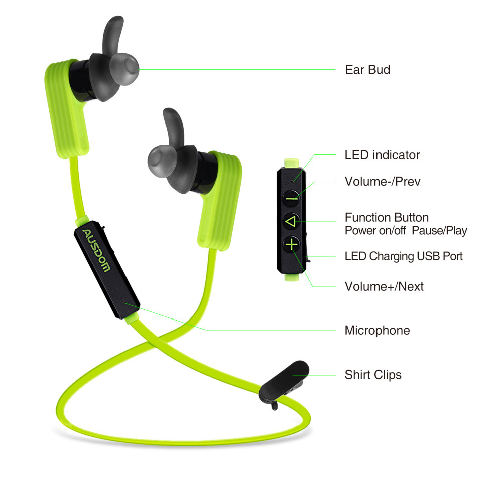 AUSDOM S940 Wireless Bluetooth Sport In-ear Earbuds with Mic Support Hands-free Calls