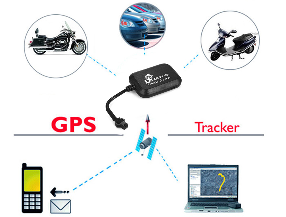 GT005 Portable Mini Car Motorcycle Electric Motorbike Tracker GPS Locator GSM GPRS SMS Real-Time Tracking Device Parking Motion Vibration Alarm