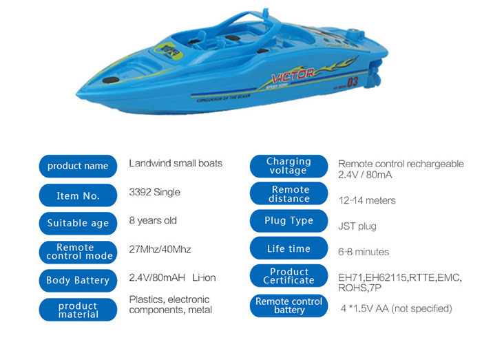CREATE TOYS 3392 Yacht Mini 4CH Remote Control Toy for Kids